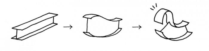 nendo-rocking-horse-kartell-sketch